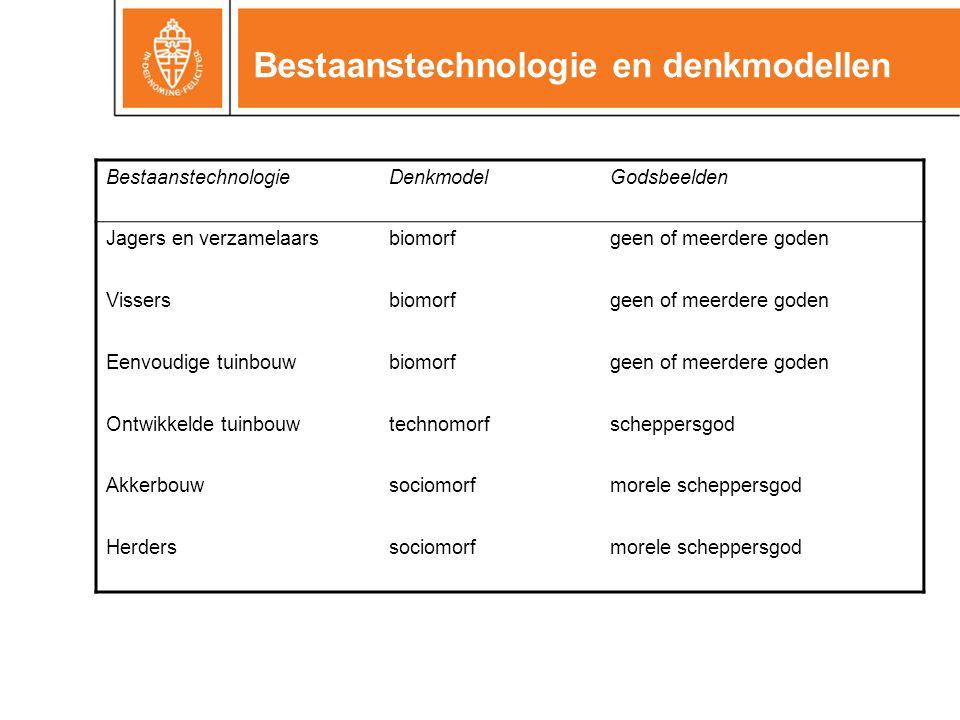 Bestaanstechnologie en denkmodellen BestaanstechnologieDenkmodelGodsbeelden Jagers en verzamelaarsbiomorfgeen of meerdere goden Vissersbiomorfgeen of