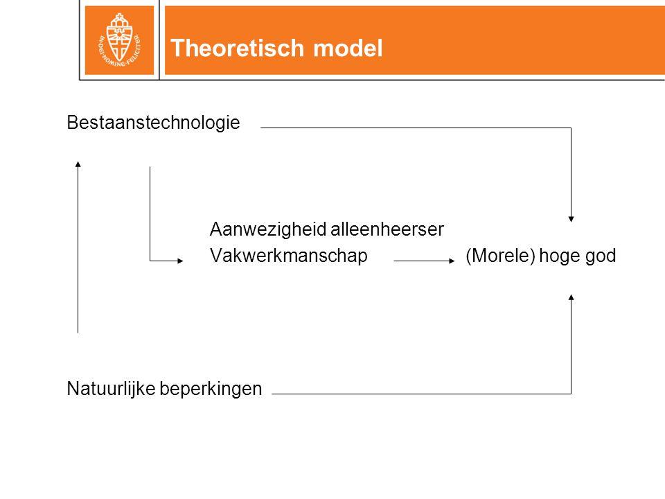 Theoretisch model Bestaanstechnologie Aanwezigheid alleenheerser Vakwerkmanschap(Morele) hoge god Natuurlijke beperkingen