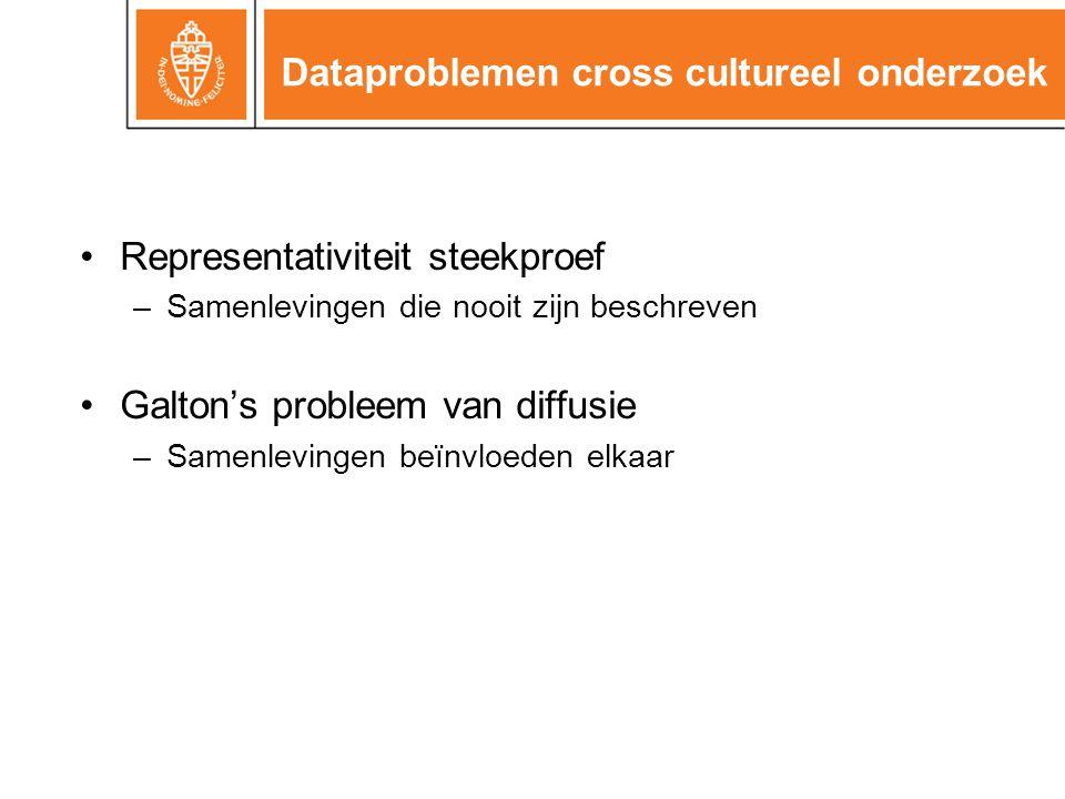Dataproblemen cross cultureel onderzoek •Representativiteit steekproef –Samenlevingen die nooit zijn beschreven •Galton's probleem van diffusie –Samenlevingen beïnvloeden elkaar