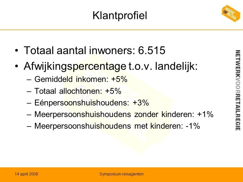 Klantprofiel •Totaal aantal inwoners: 6.515 •Afwijkingspercentage t.o.v. landelijk: –Gemiddeld inkomen: +5% –Totaal allochtonen: +5% –Eénpersoonshuish