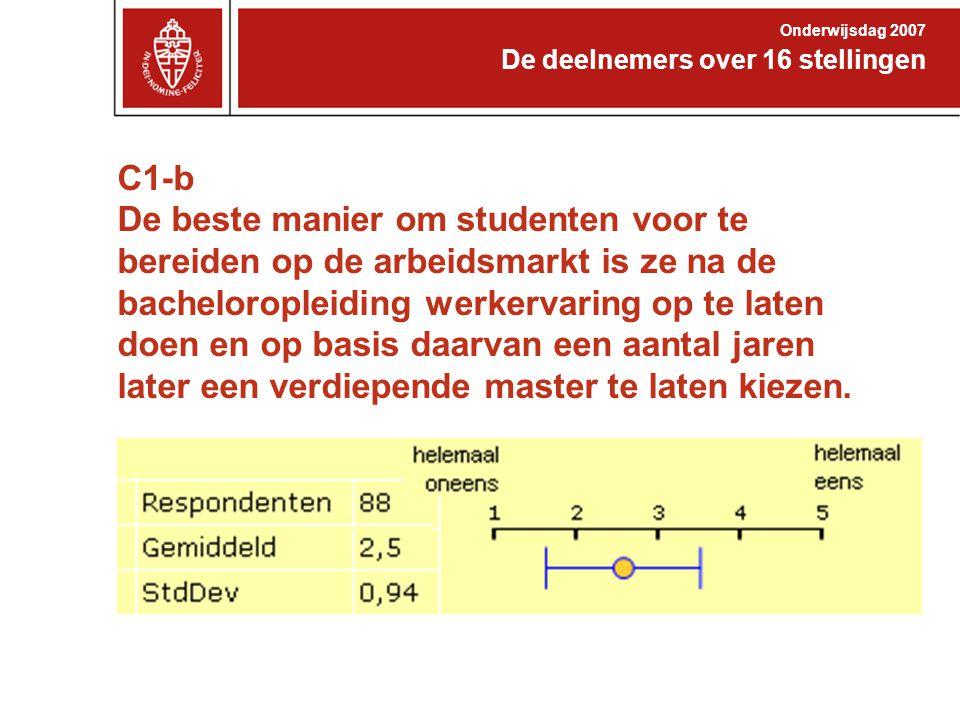 C1-b De beste manier om studenten voor te bereiden op de arbeidsmarkt is ze na de bacheloropleiding werkervaring op te laten doen en op basis daarvan