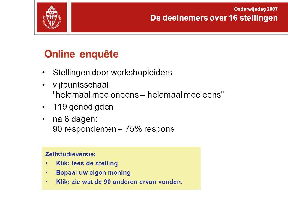 Online enquête •Stellingen door workshopleiders •vijfpuntsschaal