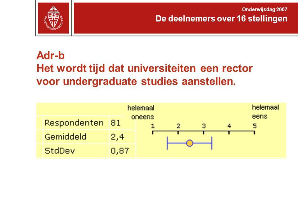Adr-b Het wordt tijd dat universiteiten een rector voor undergraduate studies aanstellen. De deelnemers over 16 stellingen Onderwijsdag 2007
