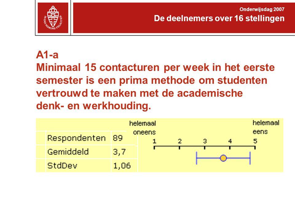 A1-a Minimaal 15 contacturen per week in het eerste semester is een prima methode om studenten vertrouwd te maken met de academische denk- en werkhoud