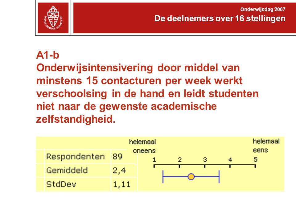 A1-b Onderwijsintensivering door middel van minstens 15 contacturen per week werkt verschoolsing in de hand en leidt studenten niet naar de gewenste a
