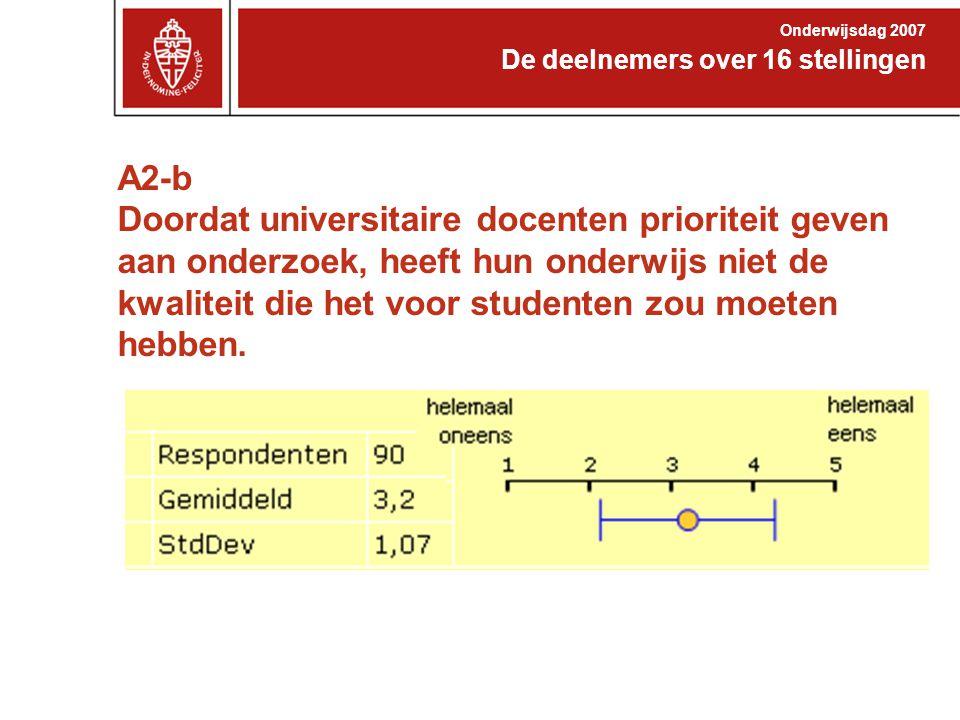A2-b Doordat universitaire docenten prioriteit geven aan onderzoek, heeft hun onderwijs niet de kwaliteit die het voor studenten zou moeten hebben. De