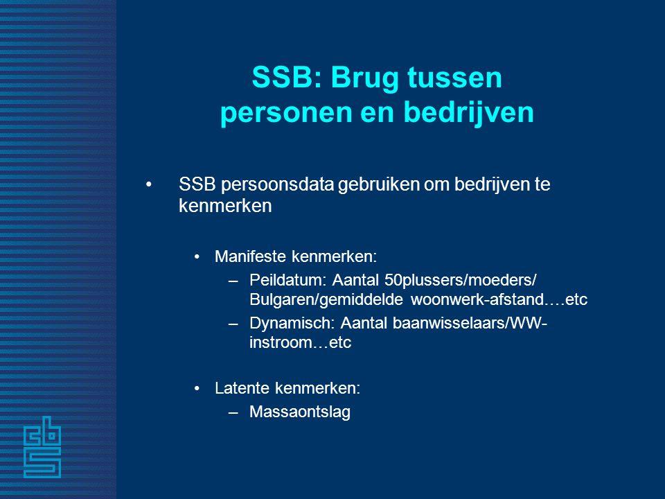 Operationalisering massaontslag Uitdagingen 1.Wanneer is uitstroom ontslag.