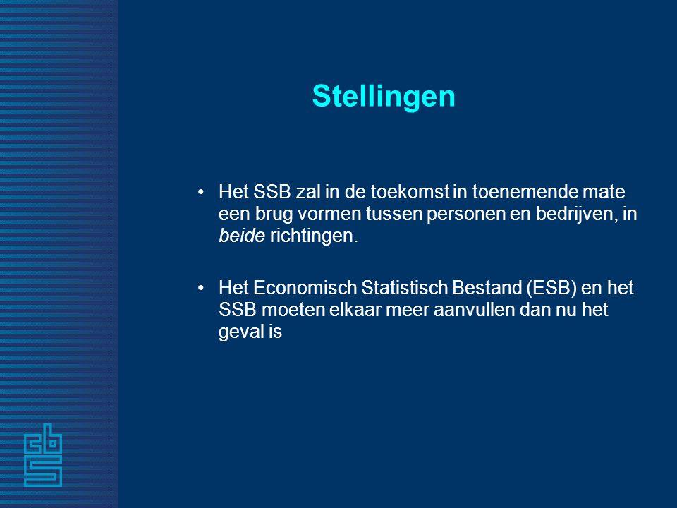•Het SSB zal in de toekomst in toenemende mate een brug vormen tussen personen en bedrijven, in beide richtingen.