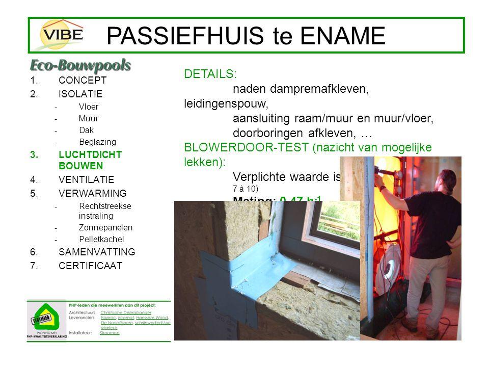 1.CONCEPT 2.ISOLATIE -Vloer -Muur -Dak -Beglazing 3.LUCHTDICHT BOUWEN 4.VENTILATIE 5.VERWARMING -Rechtstreekse instraling -Zonnepanelen -Pelletkachel 6.SAMENVATTING 7.CERTIFICAAT PASSIEFHUIS te ENAME Bij gewone ventilatie met raamroosters of met open ramen: 350 à 500 m3 x 0,5 keer x 0,34 Wh/m³K x 84 kKh (graaduren x 1000) per jaar = 4998 à 7140 kWh of 500 à 714 L mazout of m³ gas verlies bij een normaal huis = 300 à 420 euro ventilatieverlies per jaar DUS: ventilatiewarmte binnenhouden DOOR: BALANSVENTILATIE met > 90% warmterecuperatie + (voor zomercomfort) Aardwarmtewisselaar 35m lang, 1.8m diep, 20cm dik
