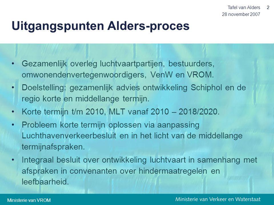 28 november 2007 Tafel van Alders22 Uitgangspunten Alders-proces •Gezamenlijk overleg luchtvaartpartijen, bestuurders, omwonendenvertegenwoordigers, V
