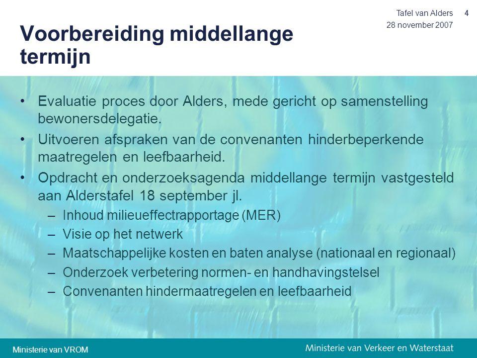 28 november 2007 Tafel van Alders55 Uitgangspunten komende fase •Besluiten in deze kabinetsperiode binnen bestaande milieugrenzen Schipol.