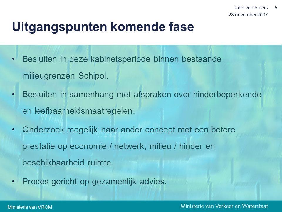 28 november 2007 Tafel van Alders55 Uitgangspunten komende fase •Besluiten in deze kabinetsperiode binnen bestaande milieugrenzen Schipol. •Besluiten