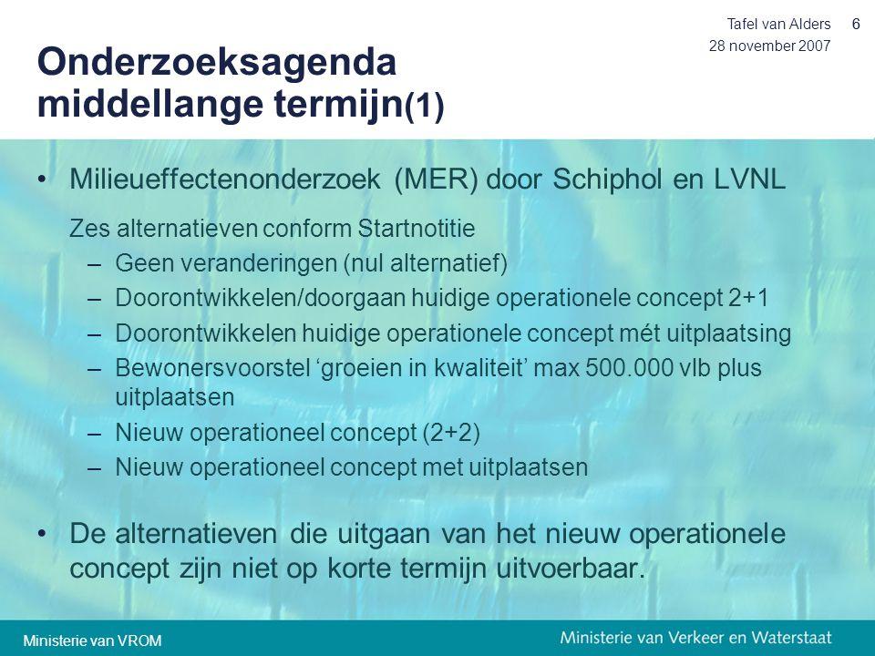 28 november 2007 Tafel van Alders66 Onderzoeksagenda middellange termijn (1) •Milieueffectenonderzoek (MER) door Schiphol en LVNL Zes alternatieven co