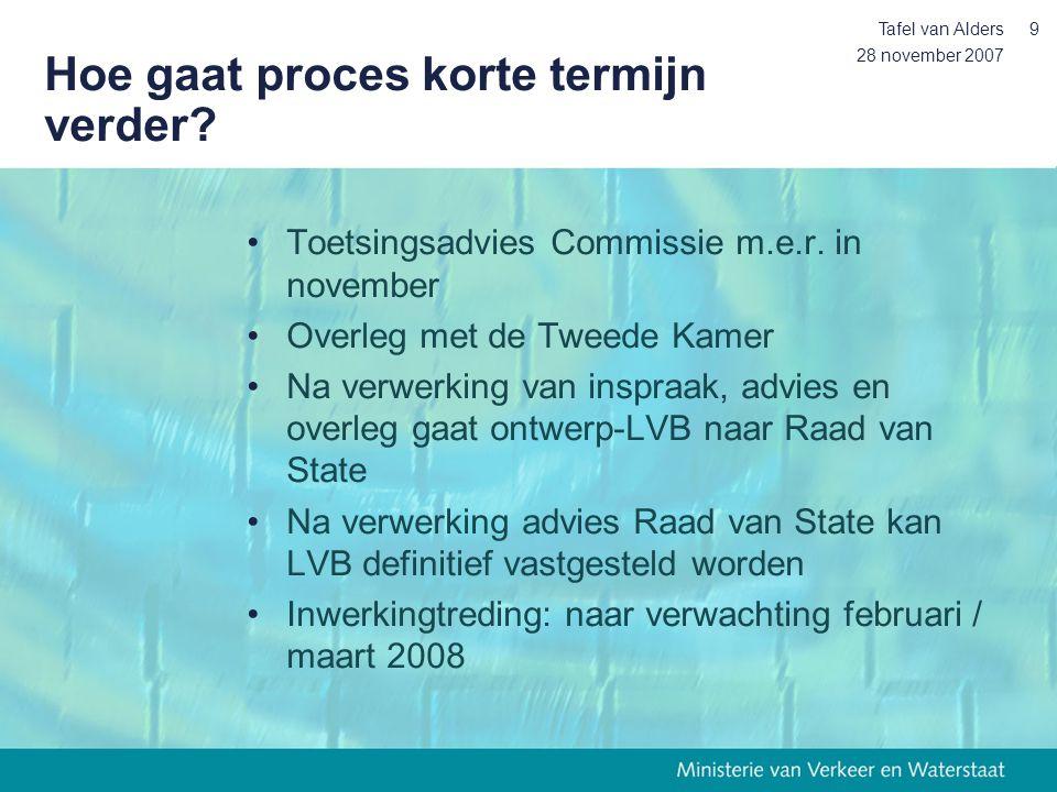 28 november 2007 Tafel van Alders9 Hoe gaat proces korte termijn verder? •Toetsingsadvies Commissie m.e.r. in november •Overleg met de Tweede Kamer •N