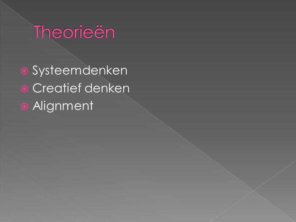  Systeemdenken  Creatief denken  Alignment