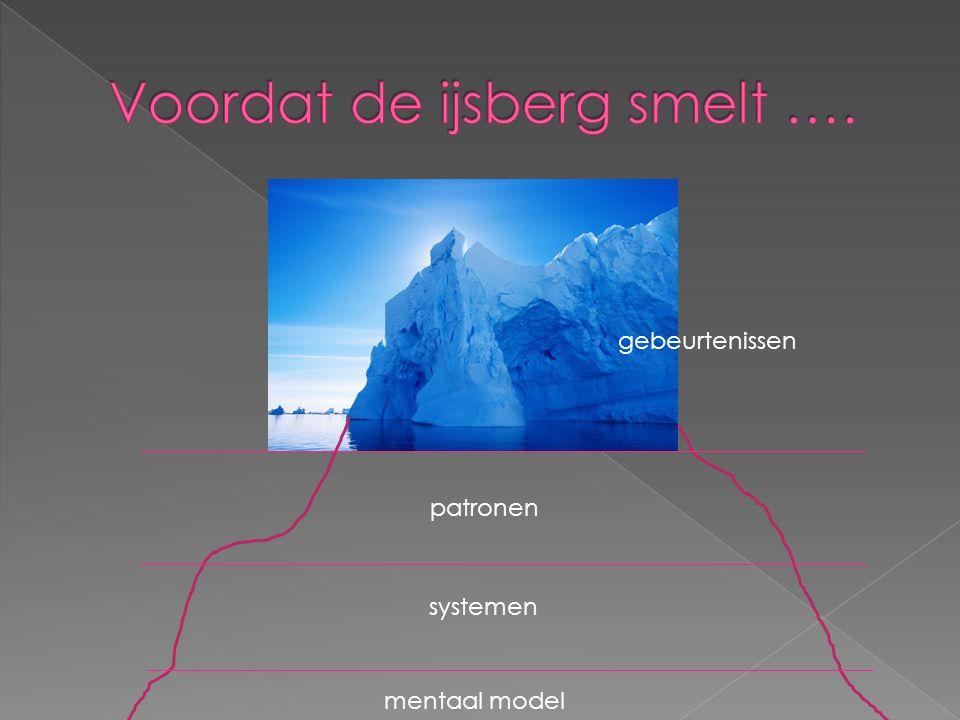 gebeurtenissen patronen systemen mentaal model