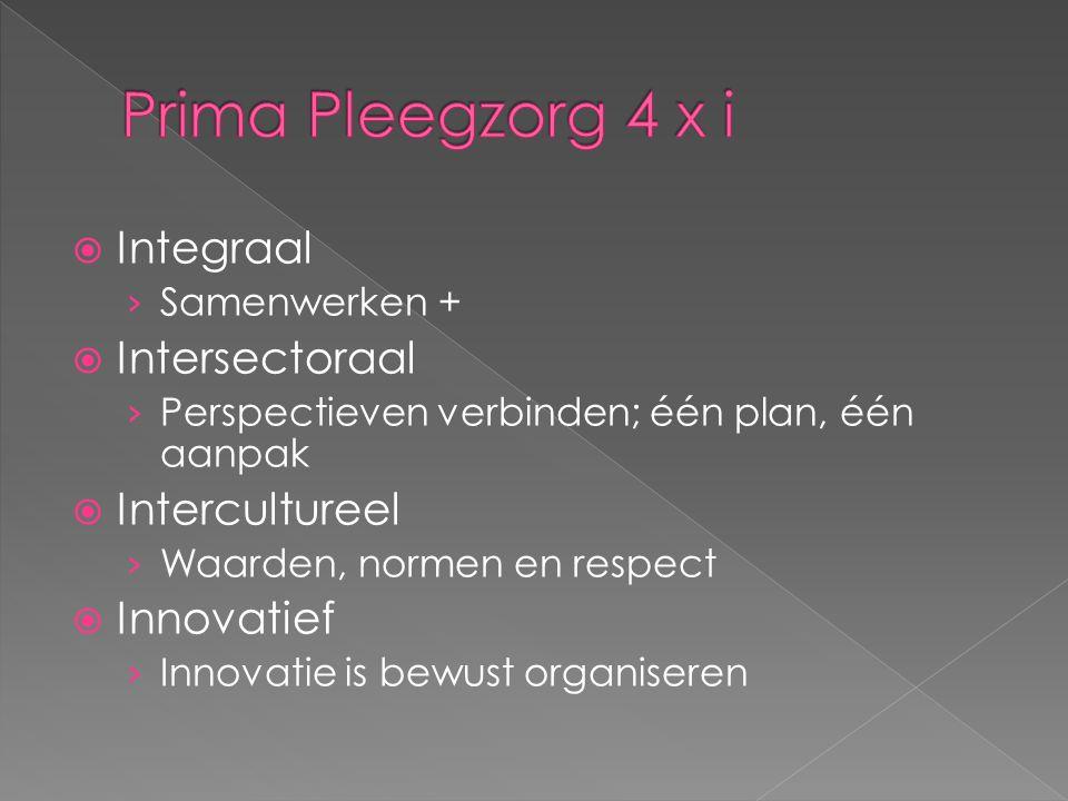  Integraal › Samenwerken +  Intersectoraal › Perspectieven verbinden; één plan, één aanpak  Intercultureel › Waarden, normen en respect  Innovatie