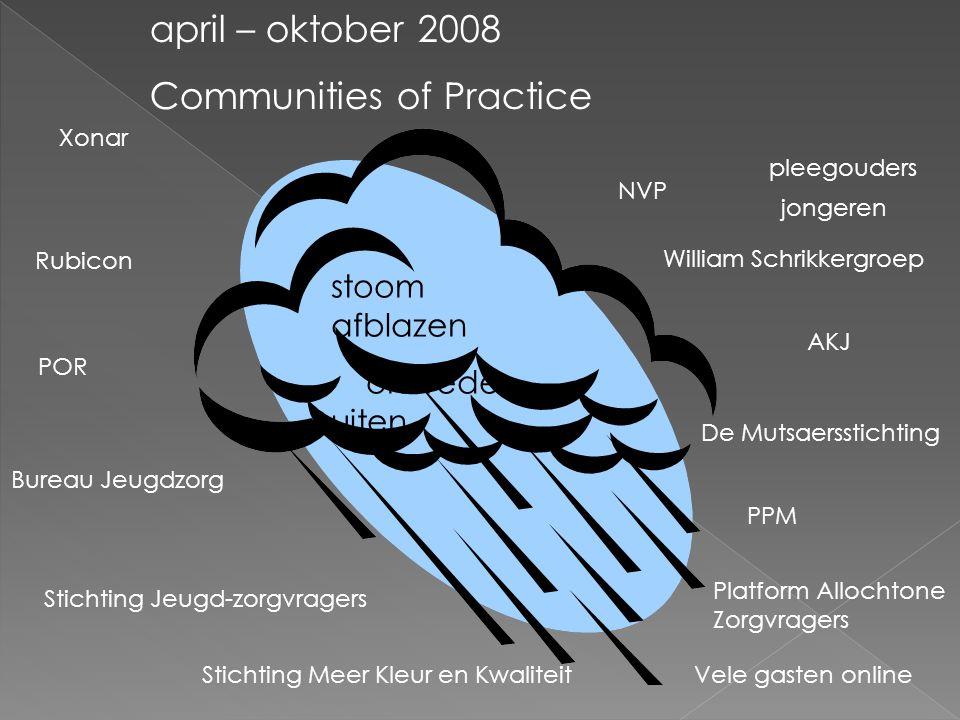 stoom afblazen onvrede uiten april – oktober 2008 Communities of Practice Xonar Rubicon Bureau Jeugdzorg William Schrikkergroep De Mutsaersstichting N