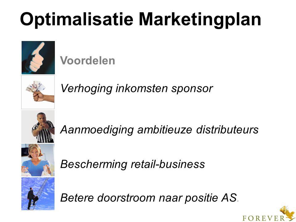 Groep Volume Bonus Sponsor-marge 15% Distributor Assistant Supervisor Assistant Manager Consumenten verkoopprijs Inkoopkorting 15% ( distributeur ) Inkoopkorting 30% (AS en hoger) U 2CC 5% PB 8% PB 13% PB 18% PB