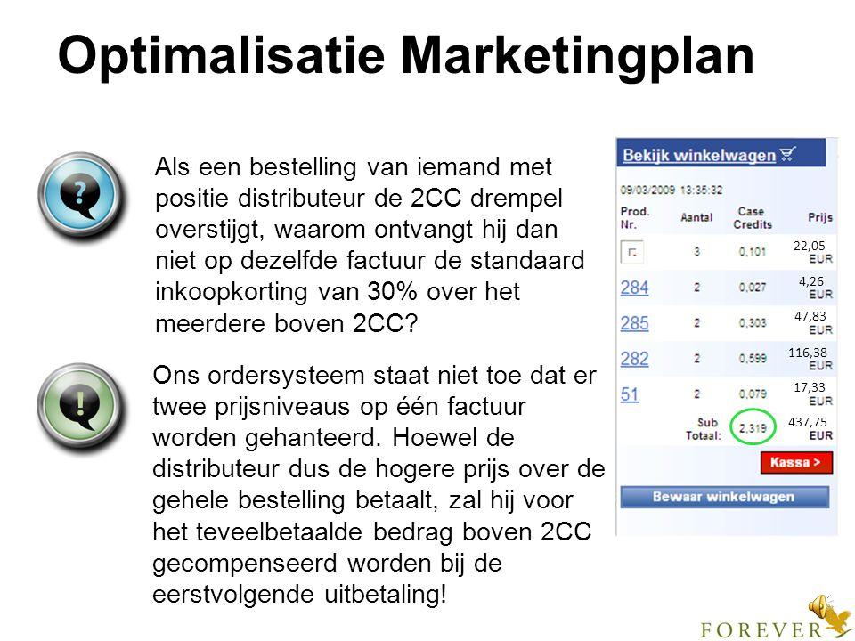 Optimalisatie Marketingplan Als een distributeur de 2CC drempel bereikt, wanneer stijgt dan zijn inkoopkorting naar de standaard inkoopkorting van 30%.