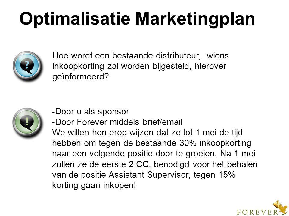 Optimalisatie Marketingplan Krijg ik als sponsor Case Credits over de bestelling van mijn (nieuwe) distributeurs.