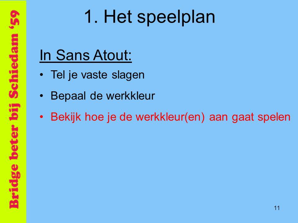 11 1. Het speelplan In Sans Atout: •Tel je vaste slagen •Bepaal de werkkleur •Bekijk hoe je de werkkleur(en) aan gaat spelen