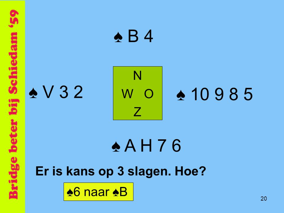 20 Er is kans op 3 slagen. Hoe? N W O Z ♠ A H 7 6 ♠ B 4 ♠6 naar ♠B ♠ V 3 2 ♠ 10 9 8 5