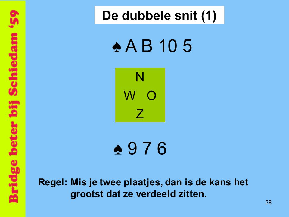 28 Regel: Mis je twee plaatjes, dan is de kans het grootst dat ze verdeeld zitten. N W O Z ♠ 9 7 6 ♠ A B 10 5 De dubbele snit (1)