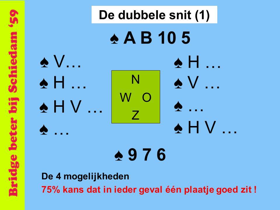 De 4 mogelijkheden N W O Z ♠ 9 7 6 ♠ A B 10 5 ♠ H … De dubbele snit (1) ♠ V … ♠ H V … ♠ … ♠ H V … ♠ H … ♠ V… 75% kans dat in ieder geval één plaatje goed zit !