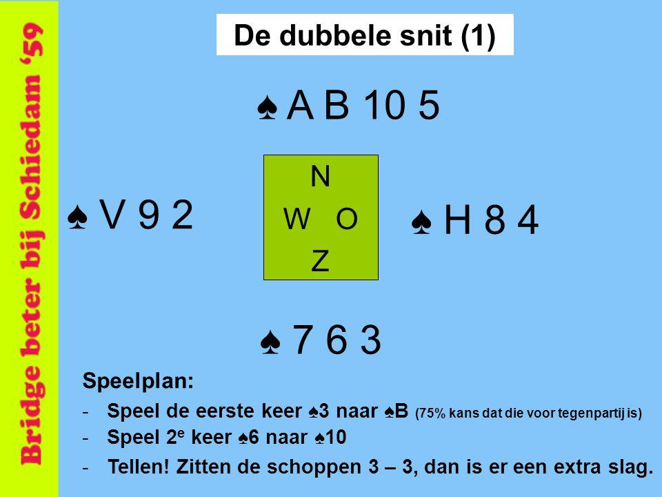 Speelplan: -Speel de eerste keer ♠3 naar ♠B (75% kans dat die voor tegenpartij is) N W O Z ♠ 7 6 3 ♠ A B 10 5 ♠ V 9 2 ♠ H 8 4 -Tellen! Zitten de schop