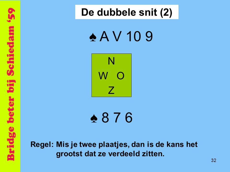 32 Regel: Mis je twee plaatjes, dan is de kans het grootst dat ze verdeeld zitten. N W O Z ♠ 8 7 6 ♠ A V 10 9 De dubbele snit (2)