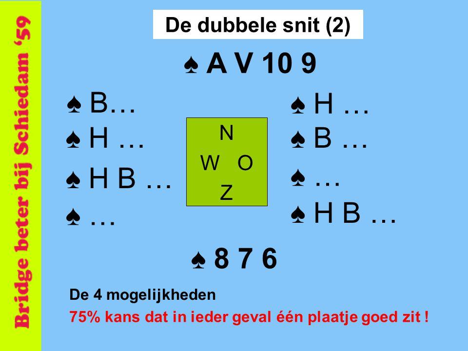 De 4 mogelijkheden N W O Z ♠ 8 7 6 ♠ A V 10 9 ♠ H … De dubbele snit (2) ♠ B … ♠ H B … ♠ … ♠ H B … ♠ H … ♠ B… 75% kans dat in ieder geval één plaatje goed zit !