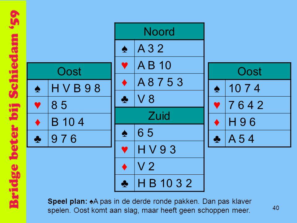 40 Noord ♠A 3 2 ♥A B 10 ♦A 8 7 5 3 ♣V 8 Zuid ♠6 5 ♥H V 9 3 ♦V 2 ♣H B 10 3 2 Oost ♠10 7 4 ♥7 6 4 2 ♦H 9 6 ♣A 5 4 Oost ♠H V B 9 8 ♥8 5 ♦B 10 4 ♣9 7 6 Speel plan: ♠A pas in de derde ronde pakken.
