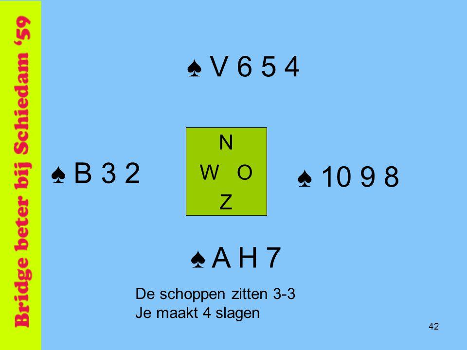 42 ♠ V 6 5 4 N W O Z ♠ A H 7 ♠ B 3 2 ♠ 10 9 8 De schoppen zitten 3-3 Je maakt 4 slagen
