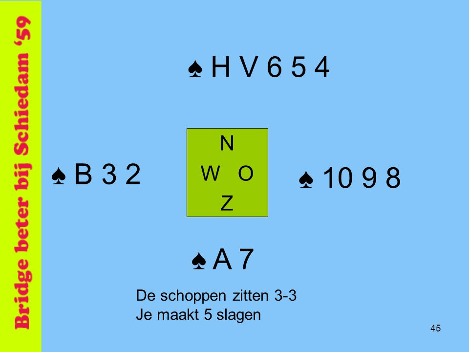 45 ♠ H V 6 5 4 N W O Z ♠ A 7 ♠ B 3 2 ♠ 10 9 8 De schoppen zitten 3-3 Je maakt 5 slagen