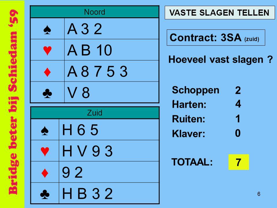 6 Noord ♠A 3 2 ♥A B 10 ♦A 8 7 5 3 ♣V 8 Zuid ♠H 6 5 ♥H V 9 3 ♦9 2 ♣H B 3 2 Contract: 3SA (zuid) Hoeveel vast slagen .