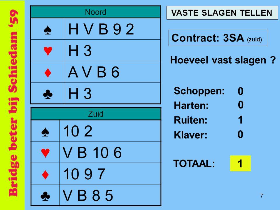 7 Noord ♠H V B 9 2 ♥H 3 ♦A V B 6 ♣H 3 Zuid ♠10 2 ♥V B 10 6 ♦10 9 7 ♣V B 8 5 Contract: 3SA (zuid) Hoeveel vast slagen .