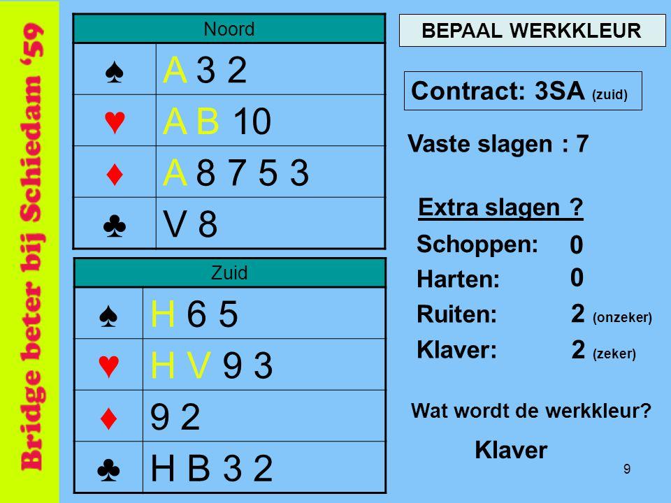 Speelplan: -Speel de eerste keer ♠3 naar ♠B (75% kans dat die voor tegenpartij is) N W O Z ♠ 7 6 3 ♠ A B 10 5 ♠ V 9 2 ♠ H 8 4 -Tellen.