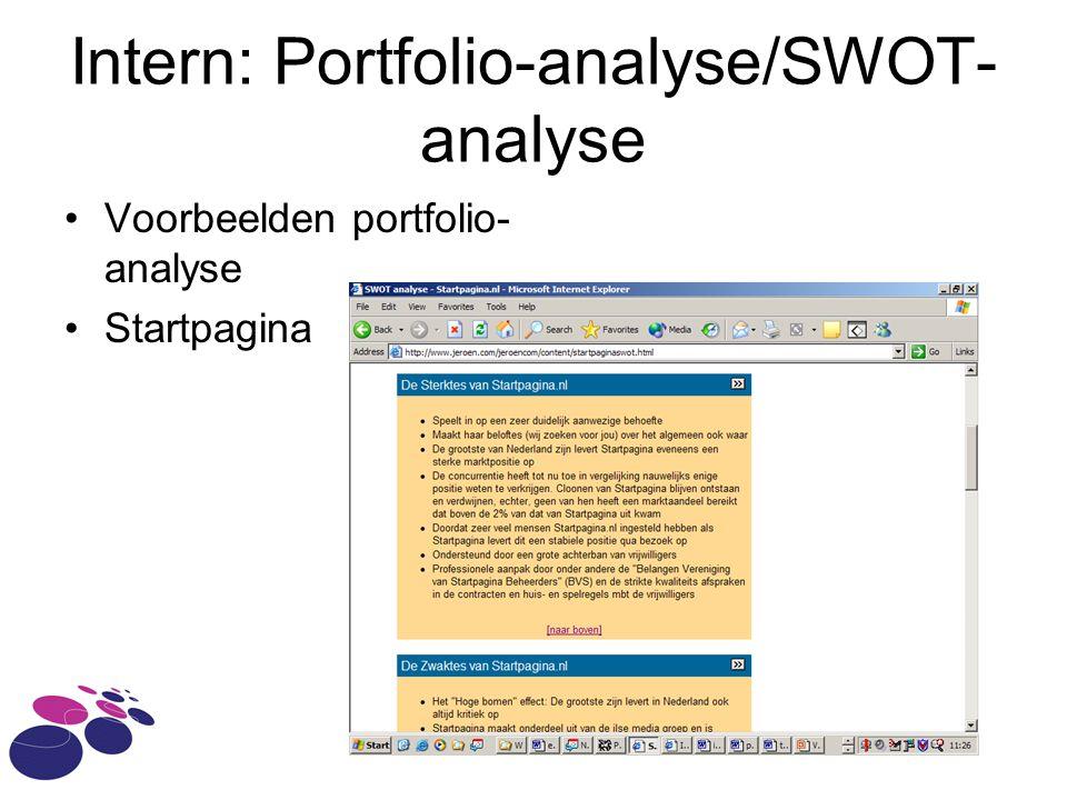 IAM - HvA Intern: Portfolio-analyse/SWOT- analyse •Voorbeelden portfolio- analyse •Startpagina
