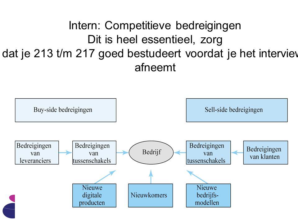 IAM - HvA Intern: Competitieve bedreigingen Dit is heel essentieel, zorg dat je 213 t/m 217 goed bestudeert voordat je het interview afneemt