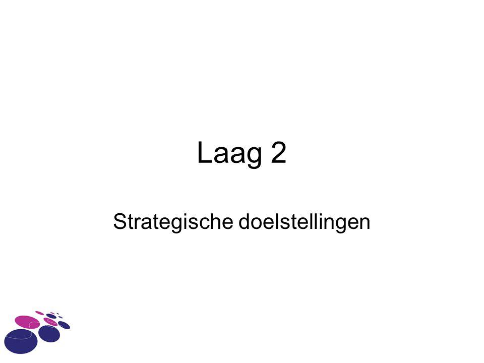 Laag 2 Strategische doelstellingen