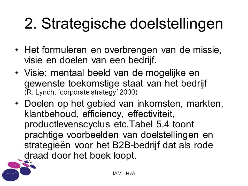 IAM - HvA 2. Strategische doelstellingen •Het formuleren en overbrengen van de missie, visie en doelen van een bedrijf. •Visie: mentaal beeld van de m