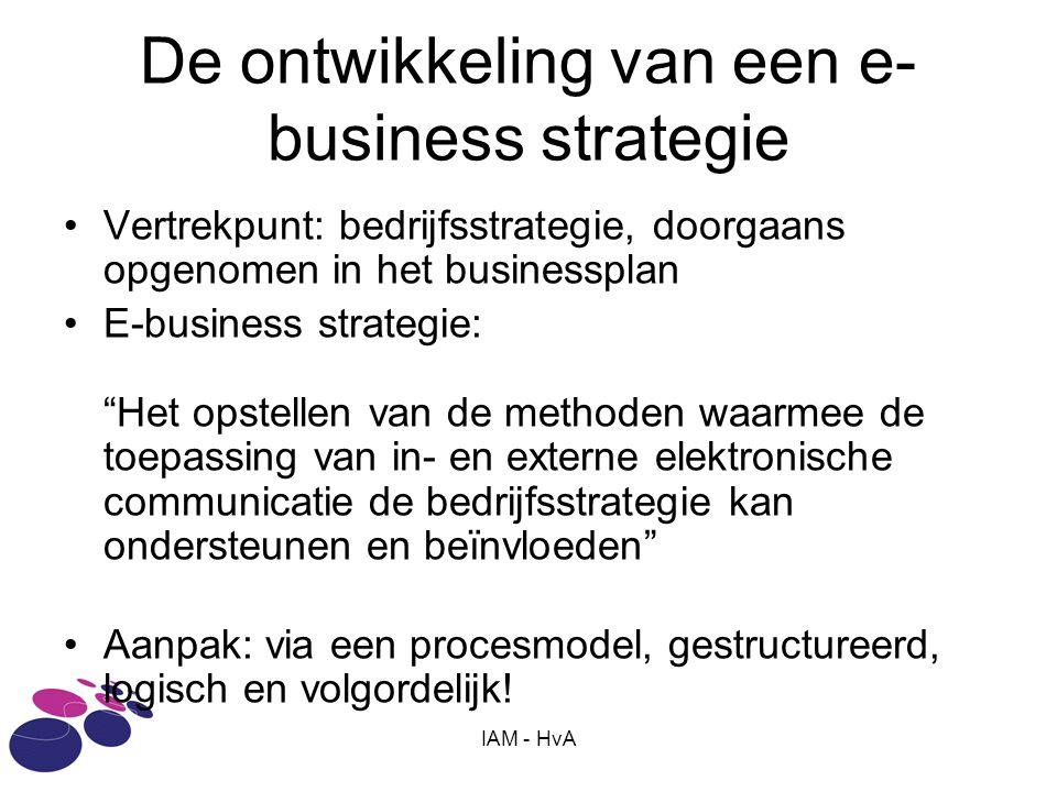 IAM - HvA De ontwikkeling van een e- business strategie •Vertrekpunt: bedrijfsstrategie, doorgaans opgenomen in het businessplan •E-business strategie