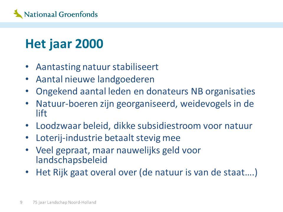 Het jaar 2000 • Aantasting natuur stabiliseert • Aantal nieuwe landgoederen • Ongekend aantal leden en donateurs NB organisaties • Natuur-boeren zijn georganiseerd, weidevogels in de lift • Loodzwaar beleid, dikke subsidiestroom voor natuur • Loterij-industrie betaalt stevig mee • Veel gepraat, maar nauwelijks geld voor landschapsbeleid • Het Rijk gaat overal over (de natuur is van de staat….) 975 jaar Landschap Noord-Holland