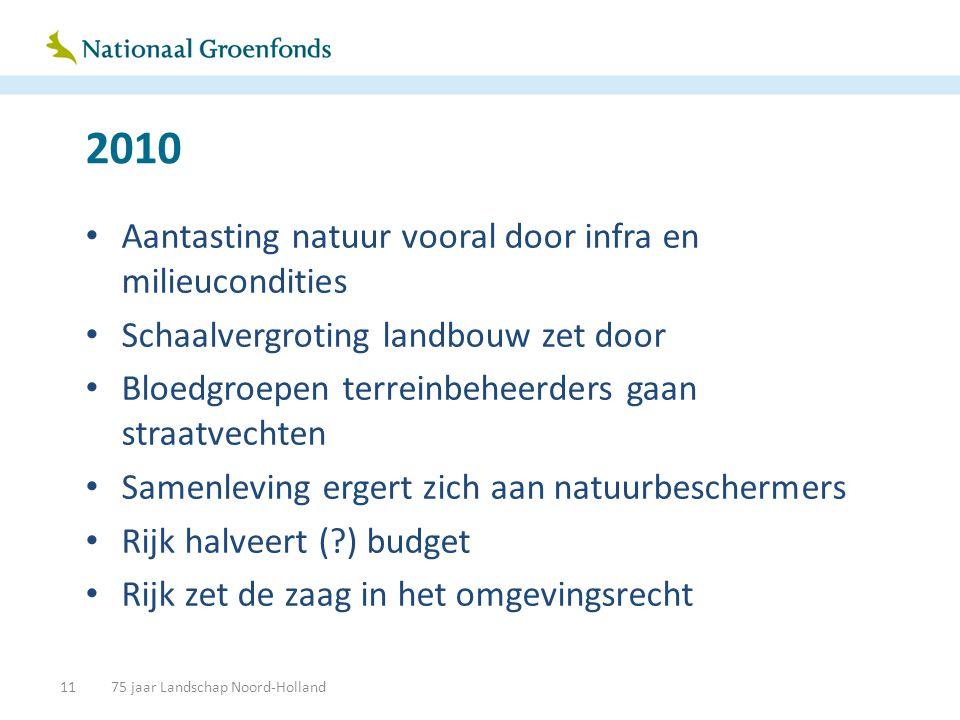 2010 • Aantasting natuur vooral door infra en milieucondities • Schaalvergroting landbouw zet door • Bloedgroepen terreinbeheerders gaan straatvechten