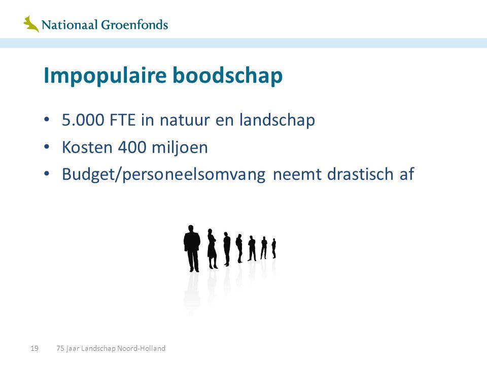 Impopulaire boodschap • 5.000 FTE in natuur en landschap • Kosten 400 miljoen • Budget/personeelsomvang neemt drastisch af 1975 jaar Landschap Noord-Holland