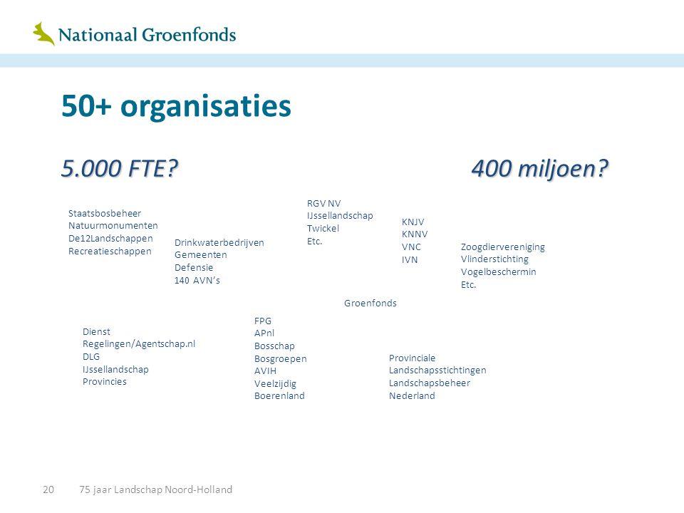 50+ organisaties 5.000 FTE?400 miljoen? 2075 jaar Landschap Noord-Holland Staatsbosbeheer Natuurmonumenten De12Landschappen Recreatieschappen Drinkwat