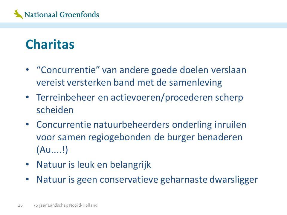 """Charitas • """"Concurrentie"""" van andere goede doelen verslaan vereist versterken band met de samenleving • Terreinbeheer en actievoeren/procederen scherp"""