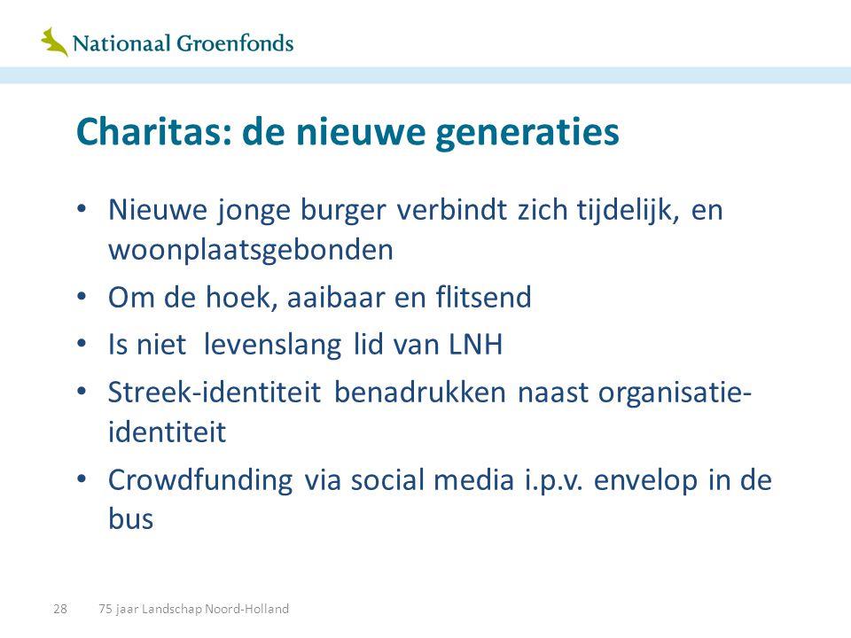 Charitas: de nieuwe generaties • Nieuwe jonge burger verbindt zich tijdelijk, en woonplaatsgebonden • Om de hoek, aaibaar en flitsend • Is niet levenslang lid van LNH • Streek-identiteit benadrukken naast organisatie- identiteit • Crowdfunding via social media i.p.v.