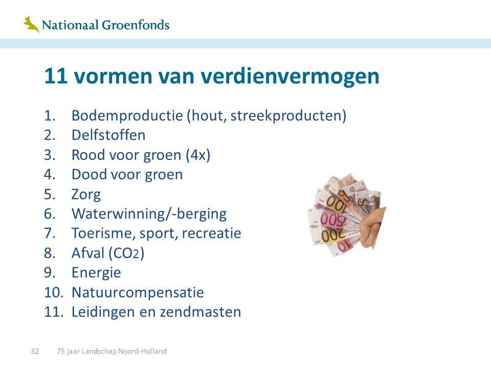 11 vormen van verdienvermogen 1.Bodemproductie (hout, streekproducten) 2.Delfstoffen 3.Rood voor groen (4x) 4.Dood voor groen 5.Zorg 6.Waterwinning/-b